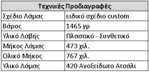 charaktiristika
